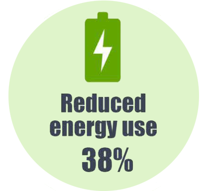 reduced-energy