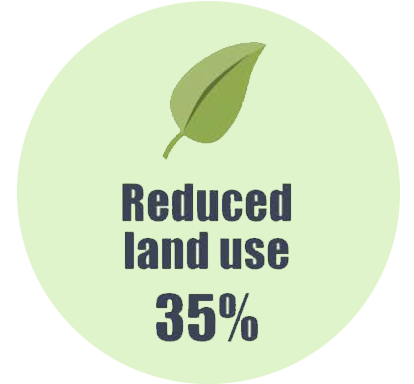 reduced-land