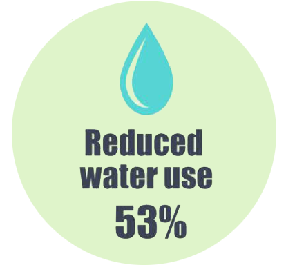 reduced-water